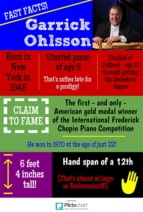 Ohlsson Infographic